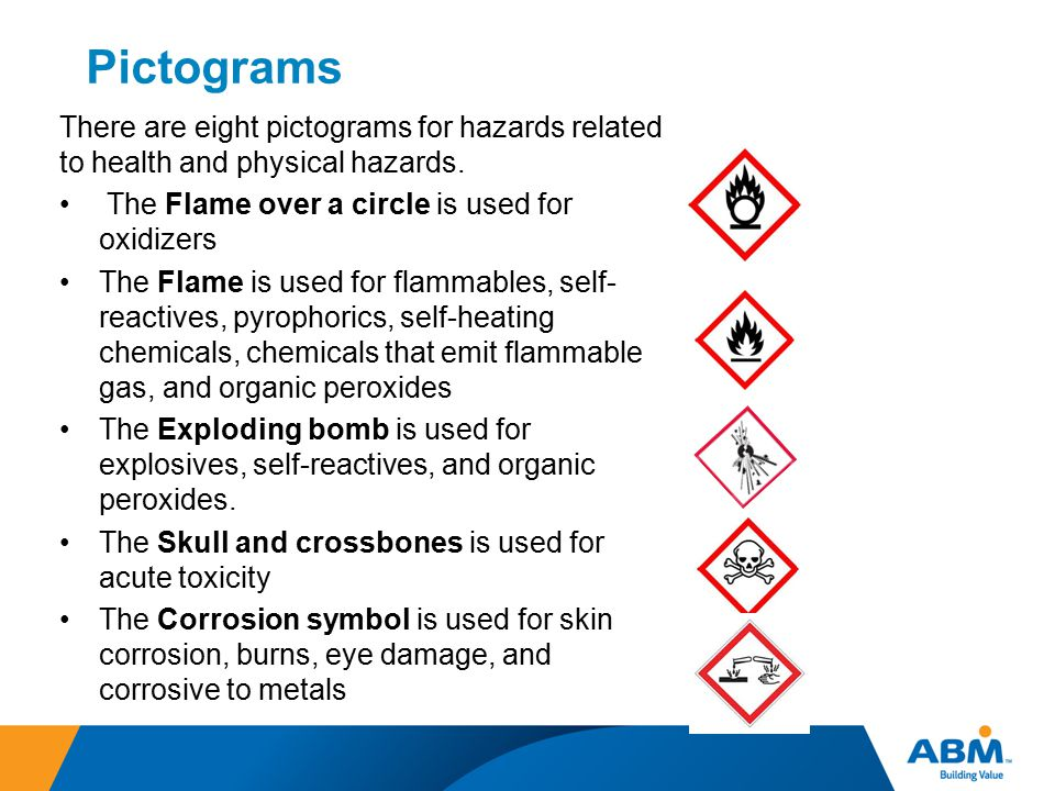Pictograms There are eight pictograms for hazards related to health and physical hazards. The Flame over a circle is used for oxidizers.
