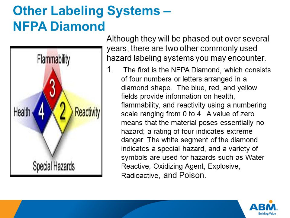 Other Labeling Systems – NFPA Diamond
