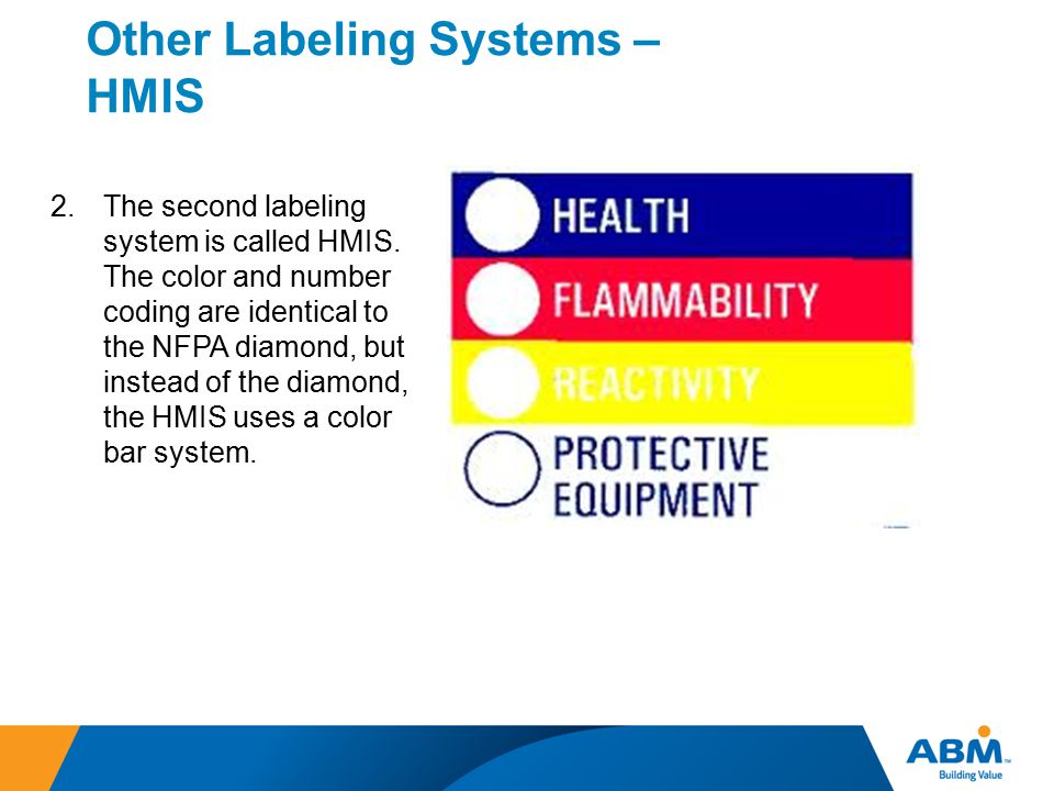 Other Labeling Systems – HMIS