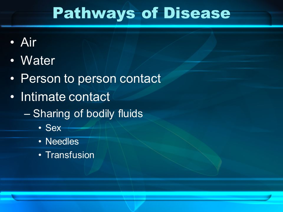 Pathways of Disease Air Water Person to person contact
