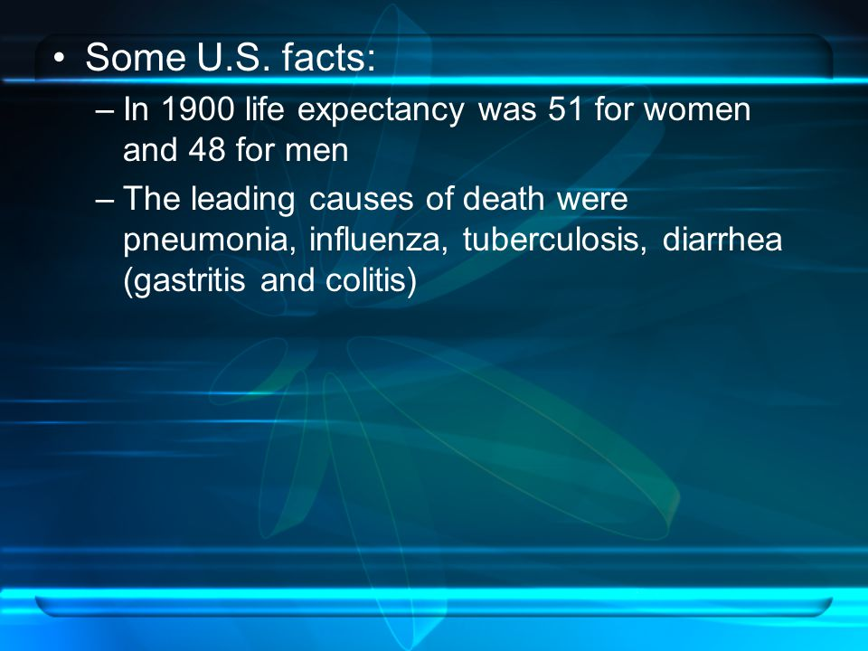 Some U.S. facts: In 1900 life expectancy was 51 for women and 48 for men.