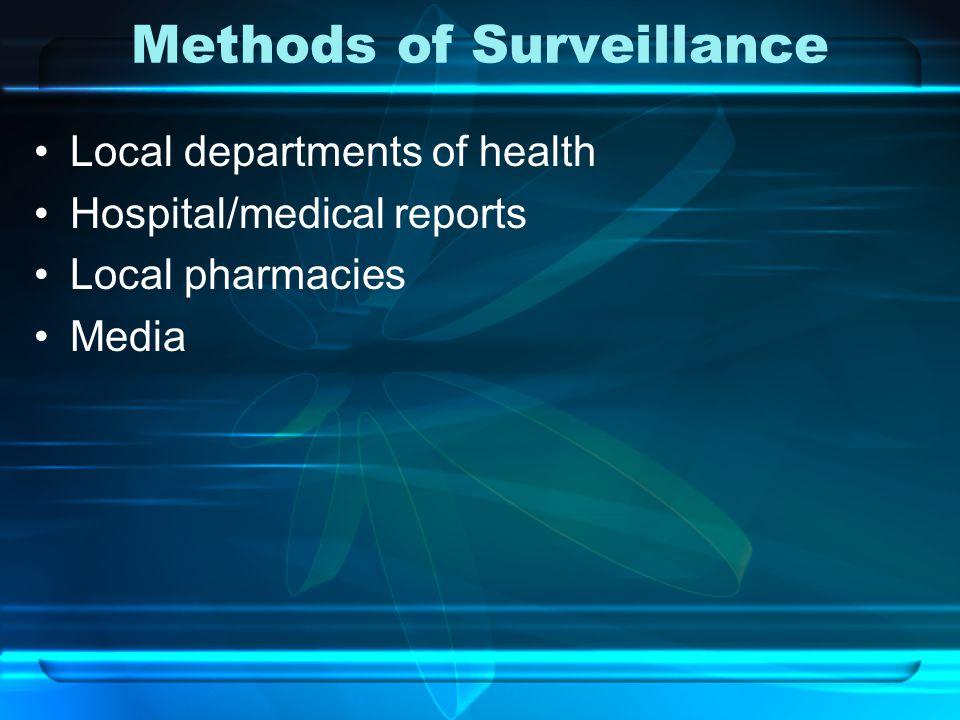 Methods of Surveillance