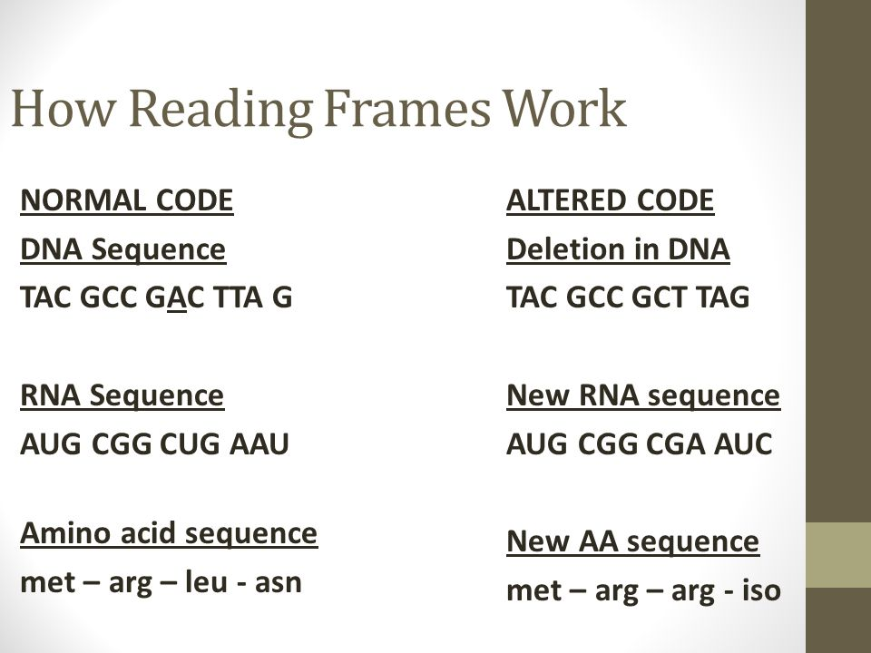 How Reading Frames Work