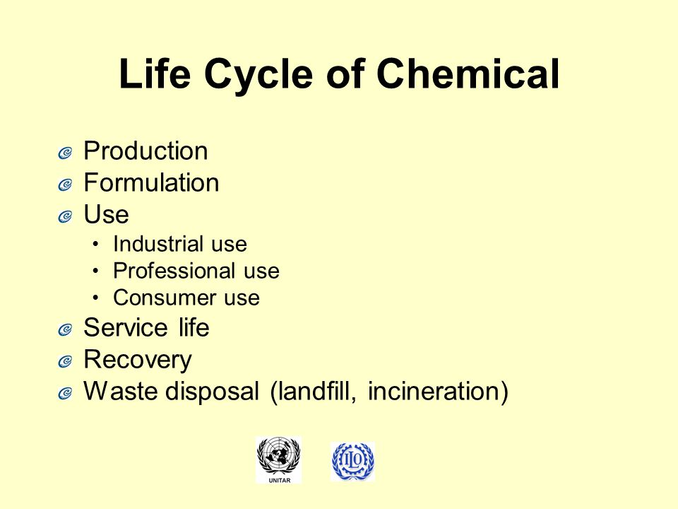 Life Cycle of Chemical Production Formulation Use Service life