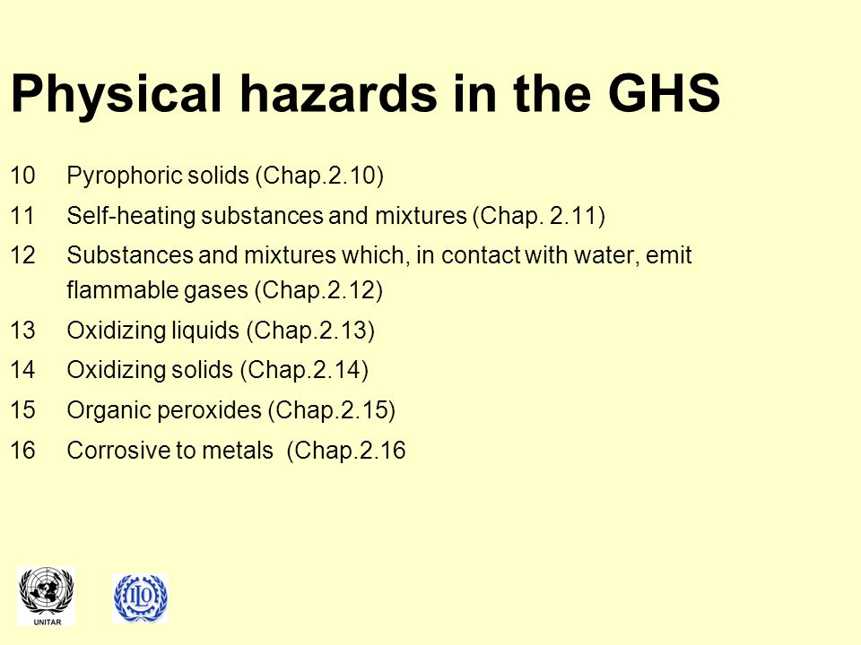 Physical hazards in the GHS
