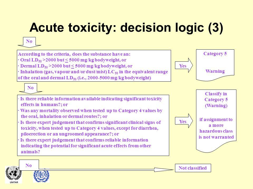 Acute toxicity: decision logic (3)