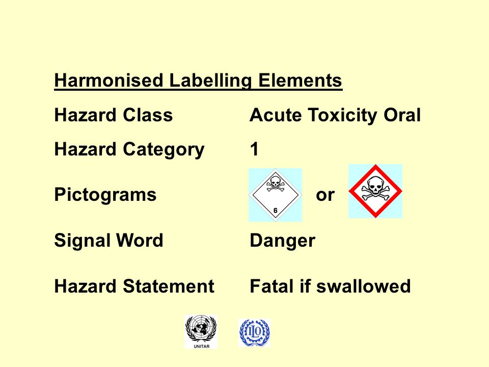 Harmonised Labelling Elements