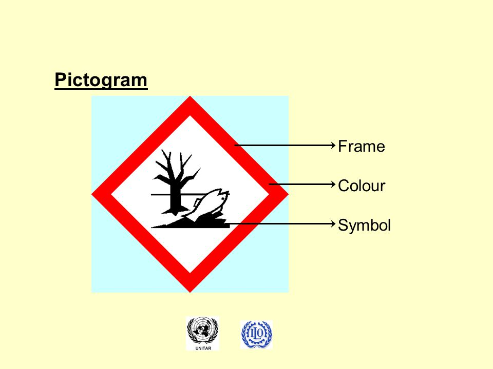 Pictogram Frame Colour Symbol