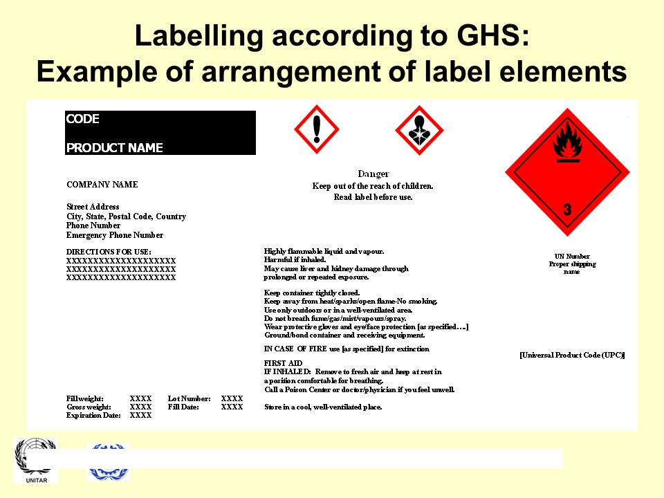 Labelling according to GHS: Example of arrangement of label elements