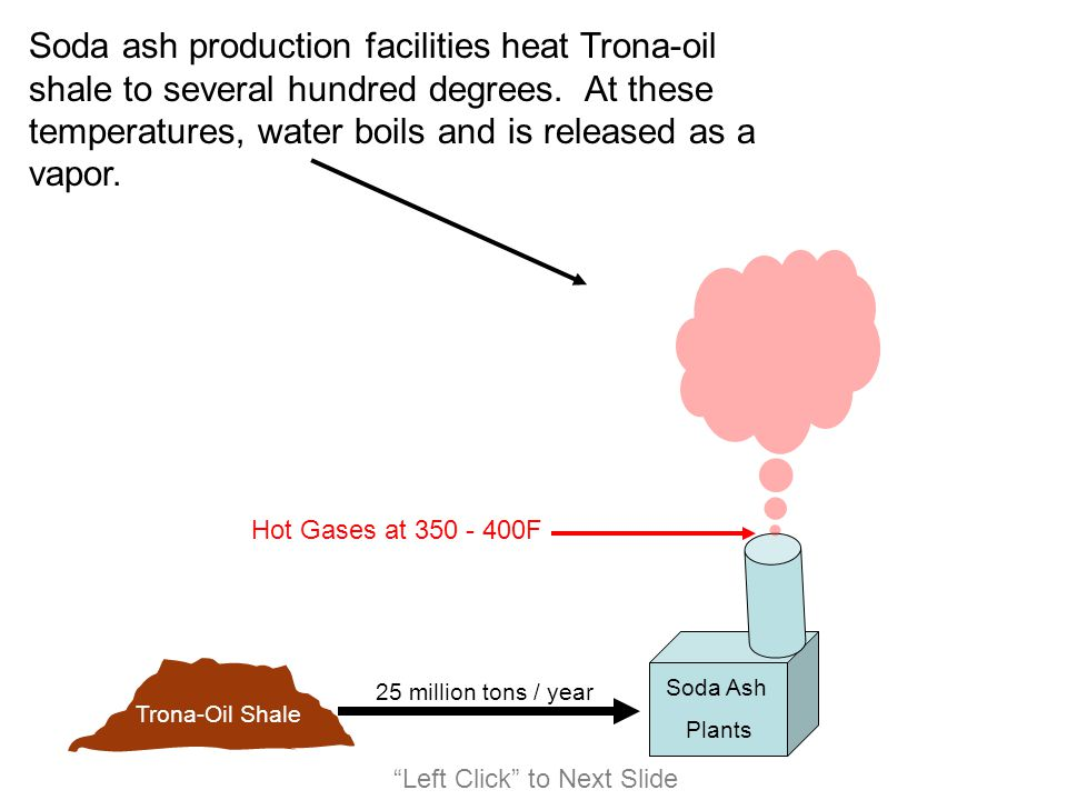 Soda ash production facilities heat Trona-oil shale to several hundred degrees. At these temperatures, water boils and is released as a vapor.
