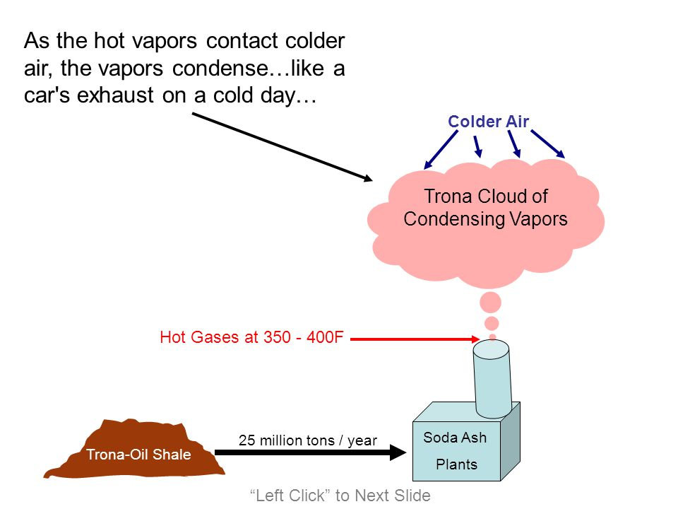 Trona Cloud of Condensing Vapors