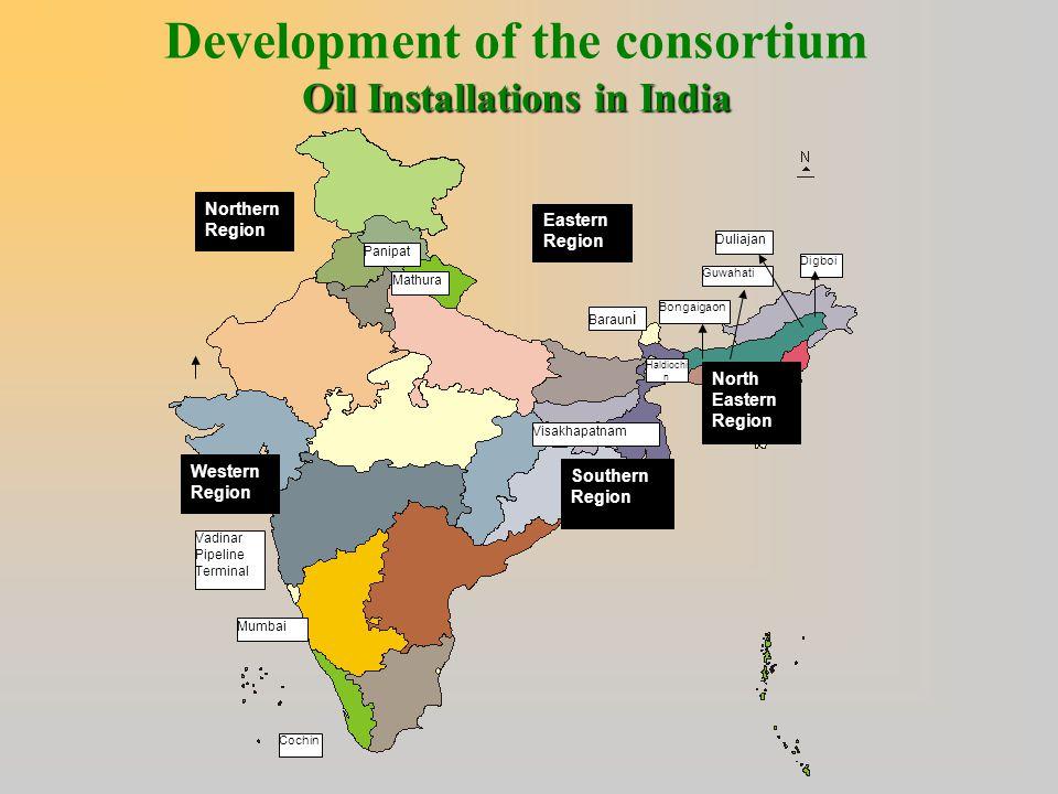 Development of the consortium Oil Installations in India