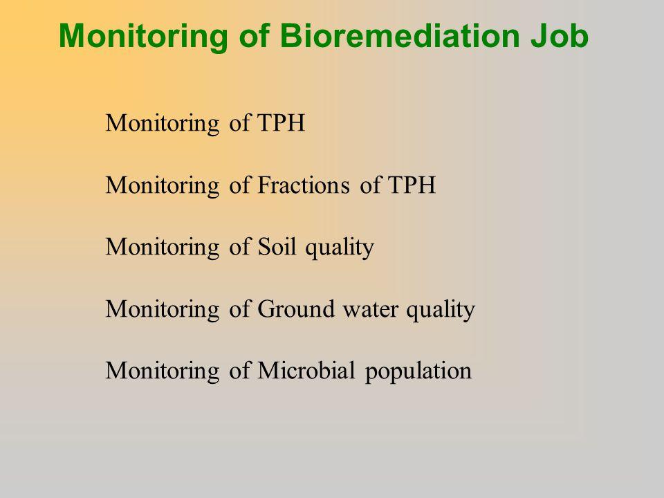 Monitoring of Bioremediation Job