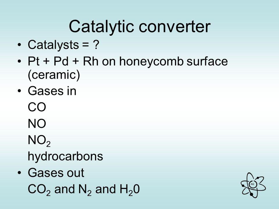Catalytic converter Catalysts =