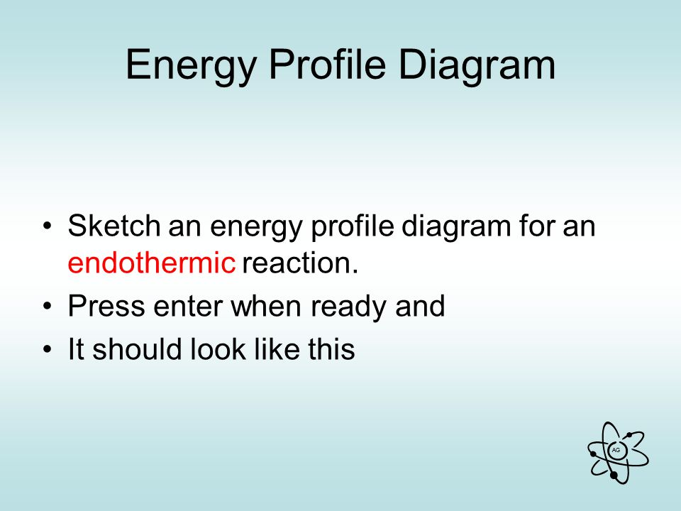Energy Profile Diagram