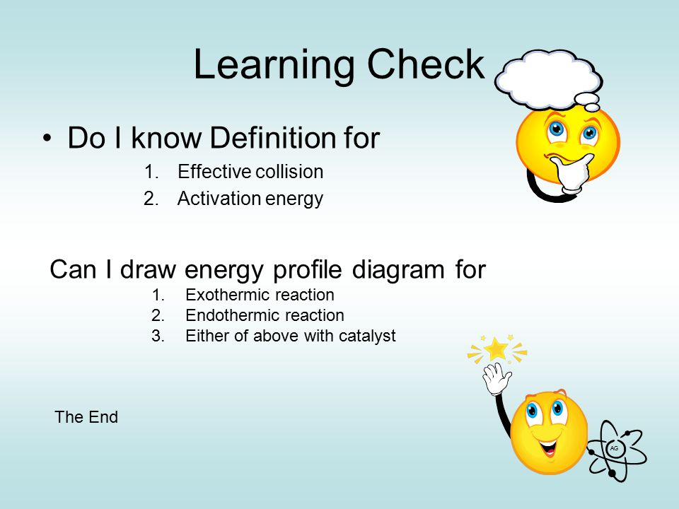 Learning Check Do I know Definition for
