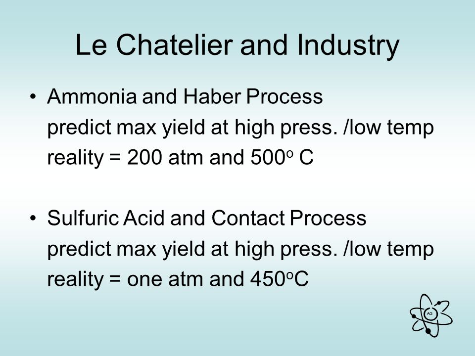 Le Chatelier and Industry