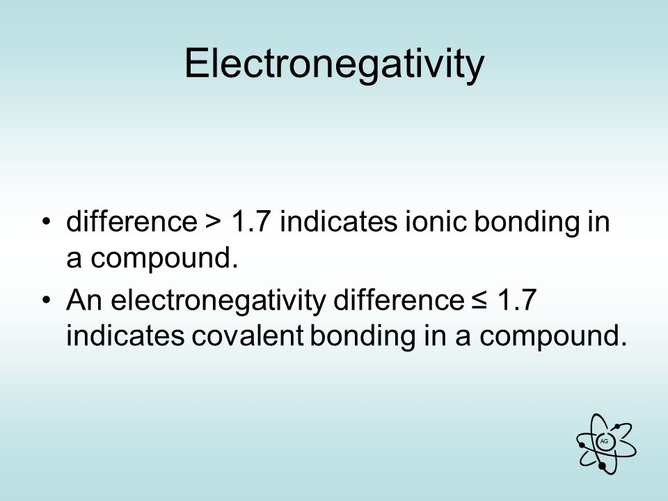 Electronegativity difference > 1.7 indicates ionic bonding in a compound.