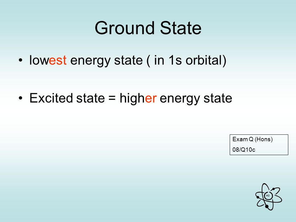 Ground State lowest energy state ( in 1s orbital)