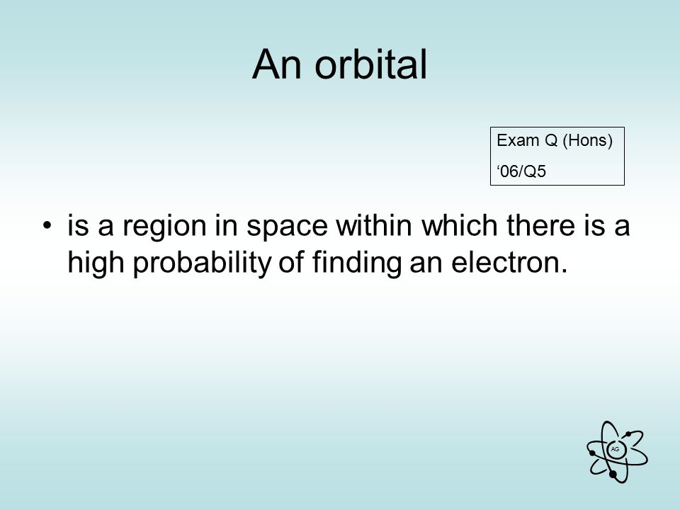 An orbital is a region in space within which there is a high probability of finding an electron. Exam Q (Hons)