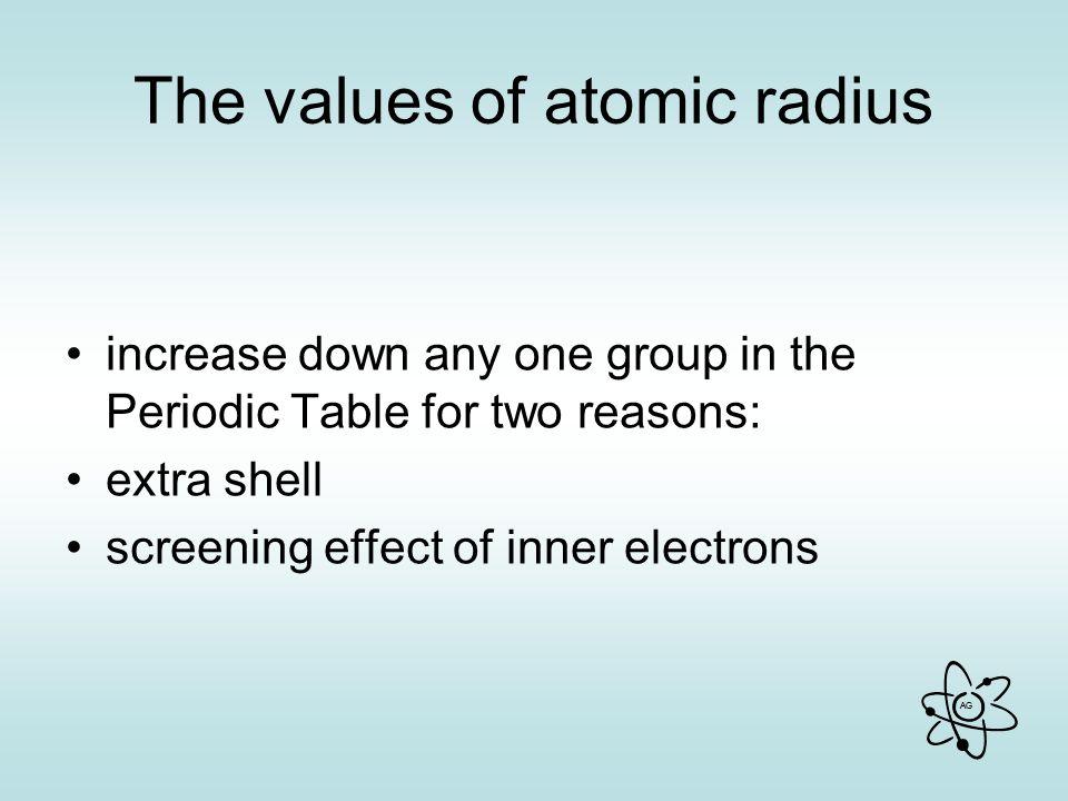 The values of atomic radius