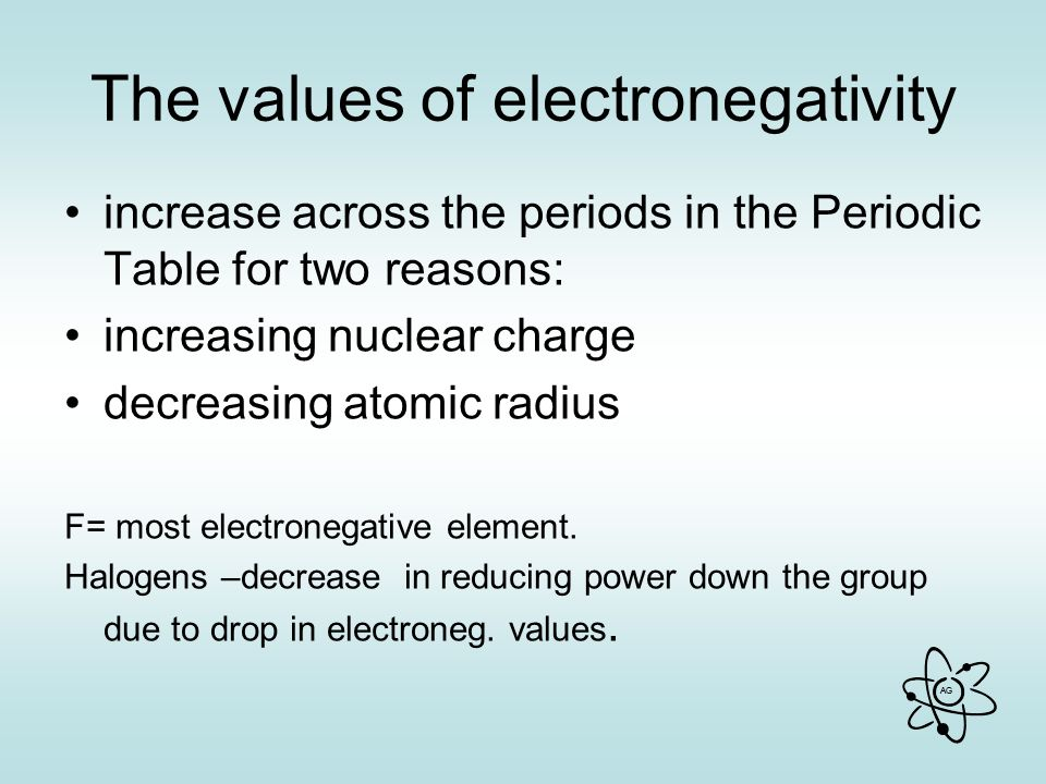 The values of electronegativity