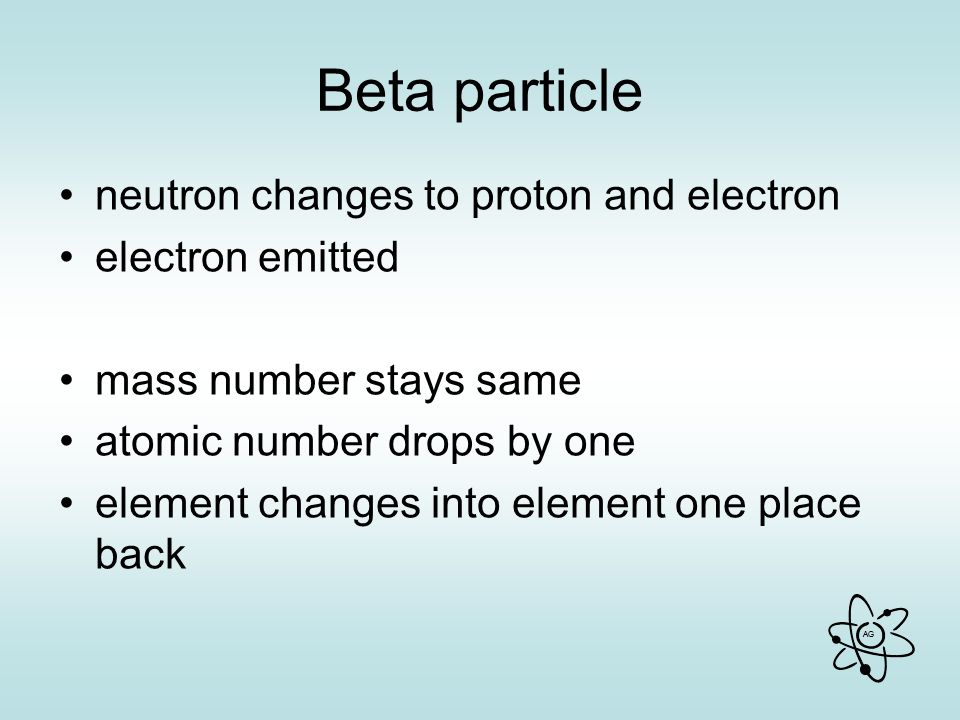 Beta particle neutron changes to proton and electron electron emitted
