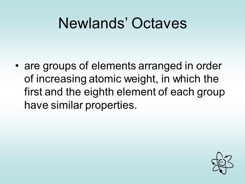 Newlands' Octaves