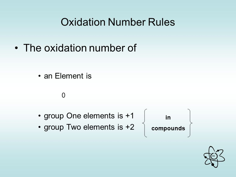 Oxidation Number Rules