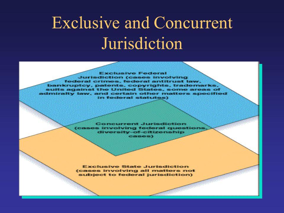 Exclusive and Concurrent Jurisdiction
