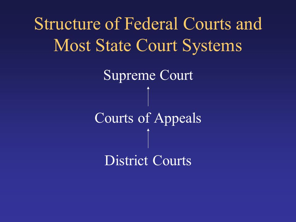 Structure of Federal Courts and Most State Court Systems