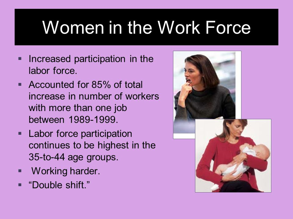 Women in the Work Force Increased participation in the labor force.