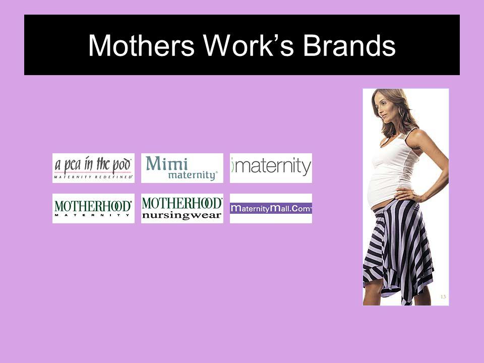 Mothers Work's Brands