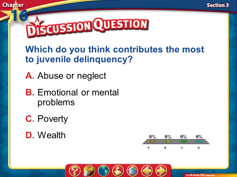 Which do you think contributes the most to juvenile delinquency