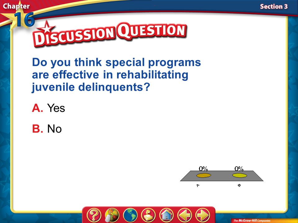 Do you think special programs are effective in rehabilitating juvenile delinquents