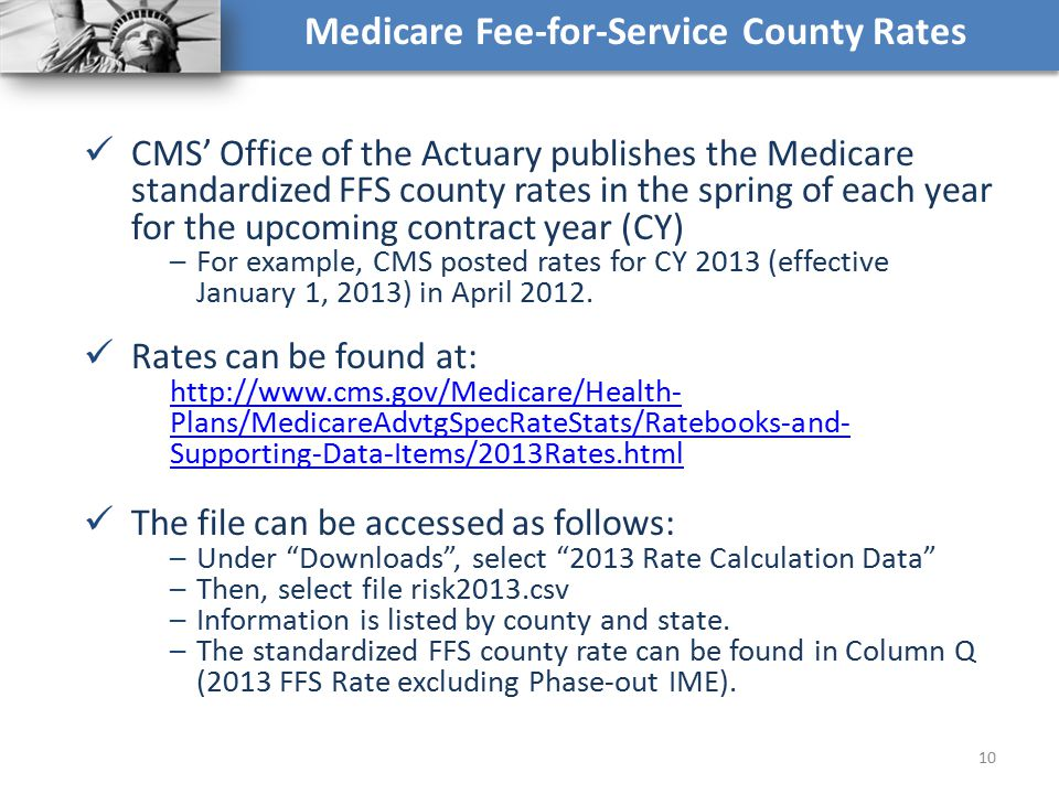 Medicare Fee-for-Service County Rates
