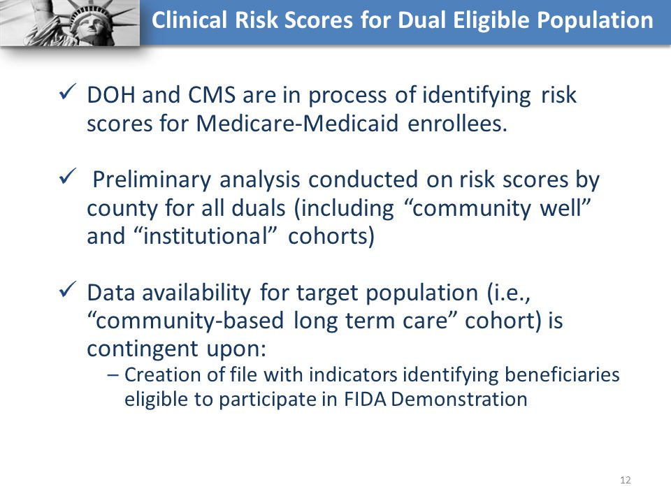 Clinical Risk Scores for Dual Eligible Population