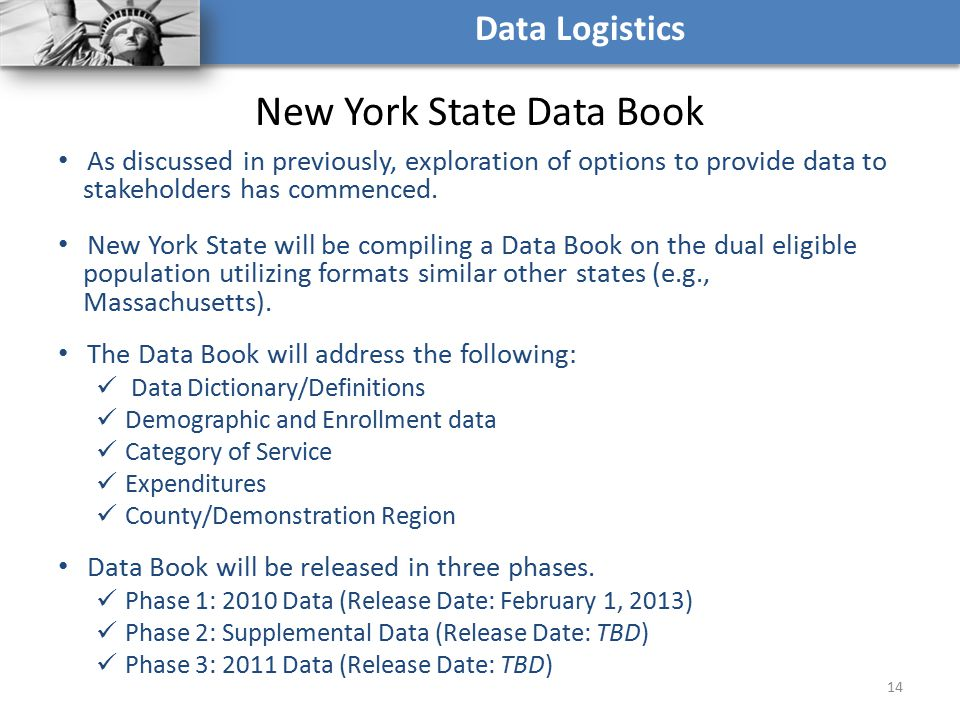New York State Data Book