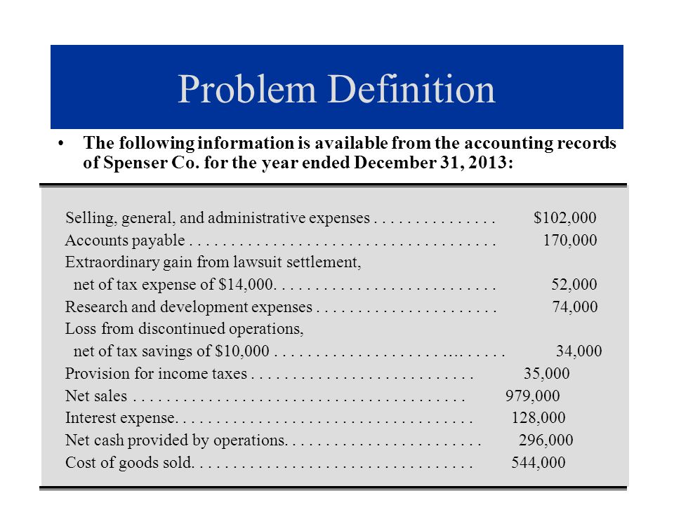 Problem Definition The following information is available from the accounting records of Spenser Co. for the year ended December 31, 2013: