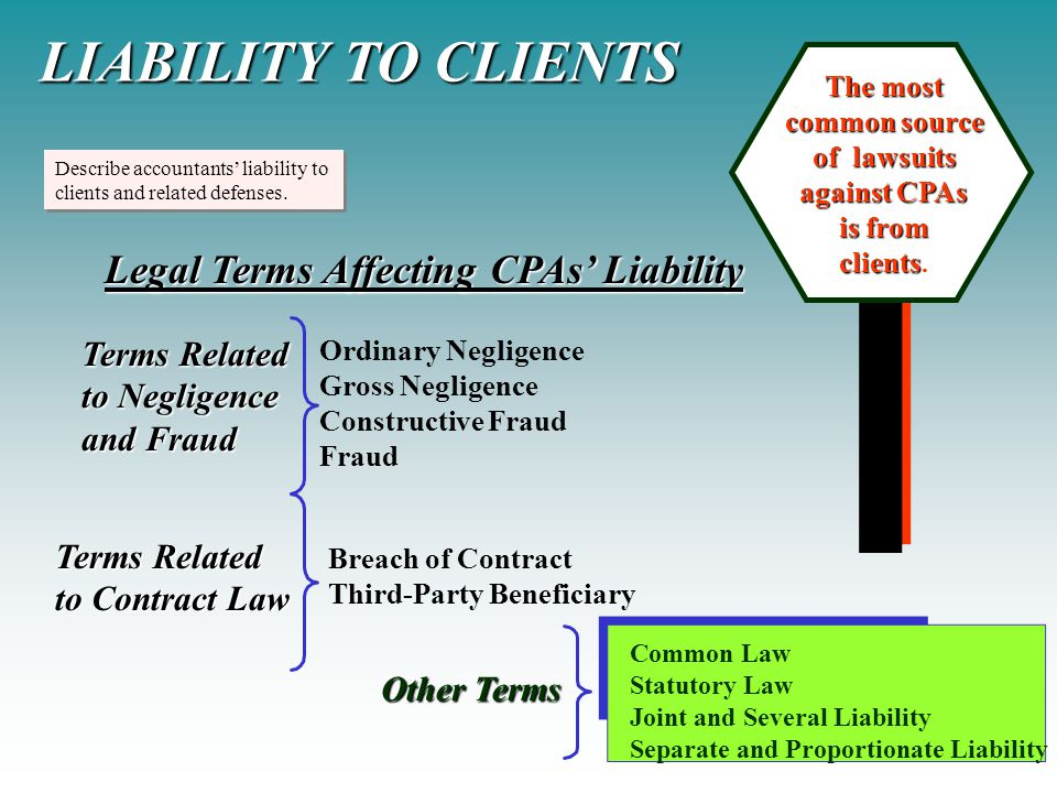 LIABILITY TO CLIENTS Legal Terms Affecting CPAs' Liability