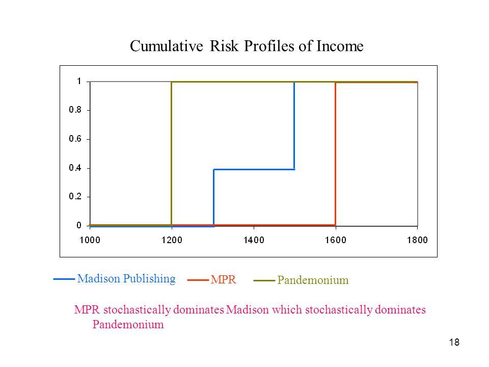 Cumulative Risk Profiles of Income