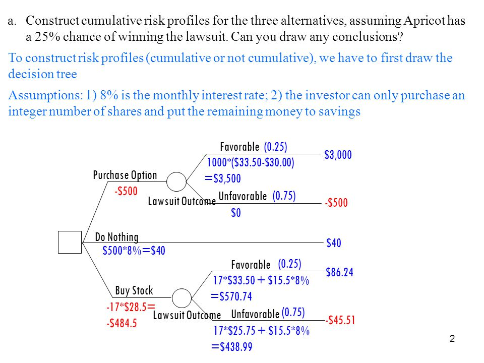Construct cumulative risk profiles for the three alternatives, assuming Apricot has a 25% chance of winning the lawsuit. Can you draw any conclusions