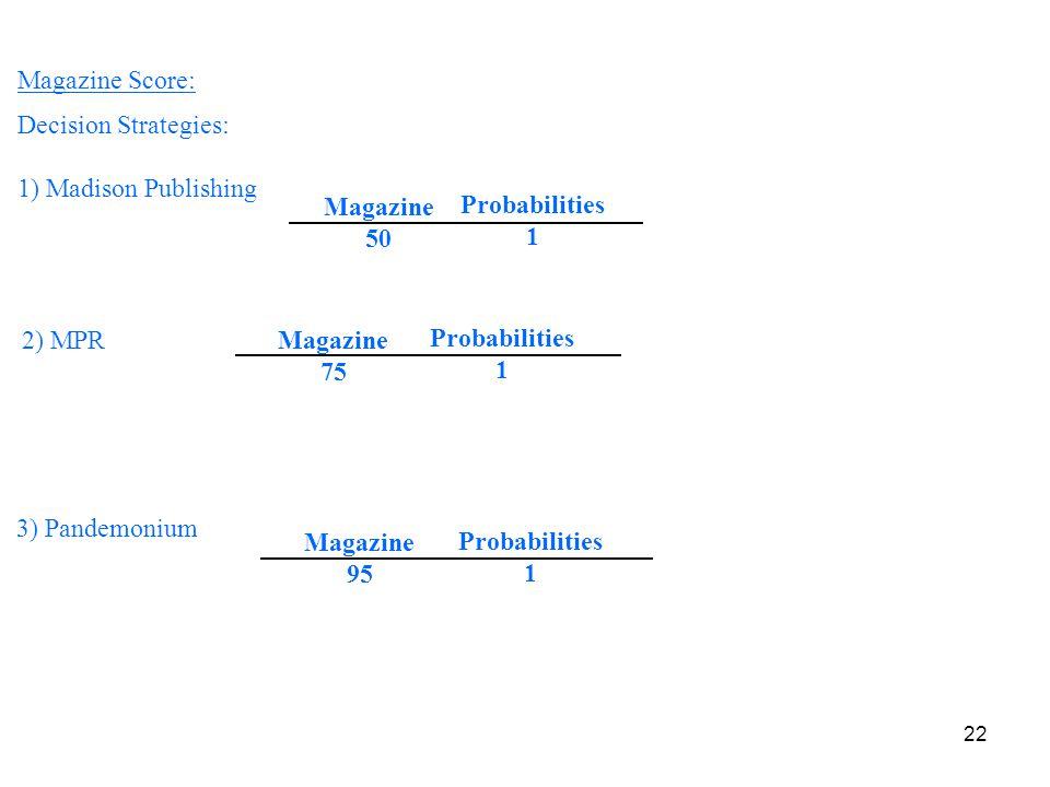 Magazine Score: Decision Strategies: 1) Madison Publishing. Magazine. 50. Probabilities. 1. 2) MPR.