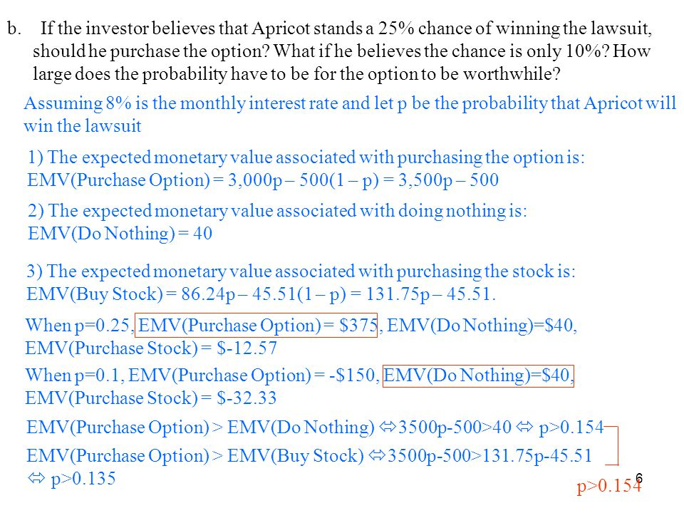 b. If the investor believes that Apricot stands a 25% chance of winning the lawsuit, should he purchase the option What if he believes the chance is only 10% How large does the probability have to be for the option to be worthwhile
