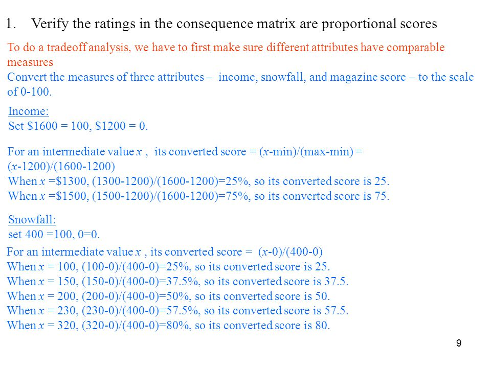 1. Verify the ratings in the consequence matrix are proportional scores