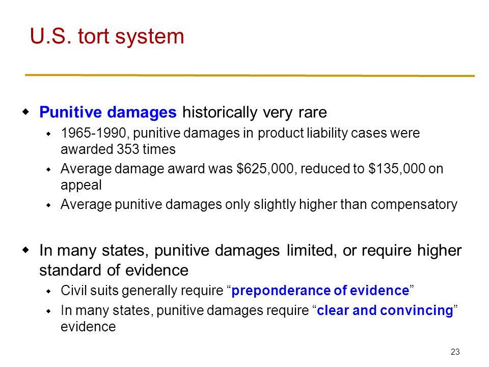 U.S. tort system Medical malpractice