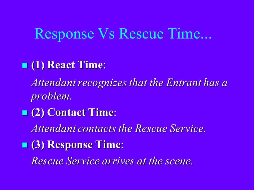 Response Vs Rescue Time...