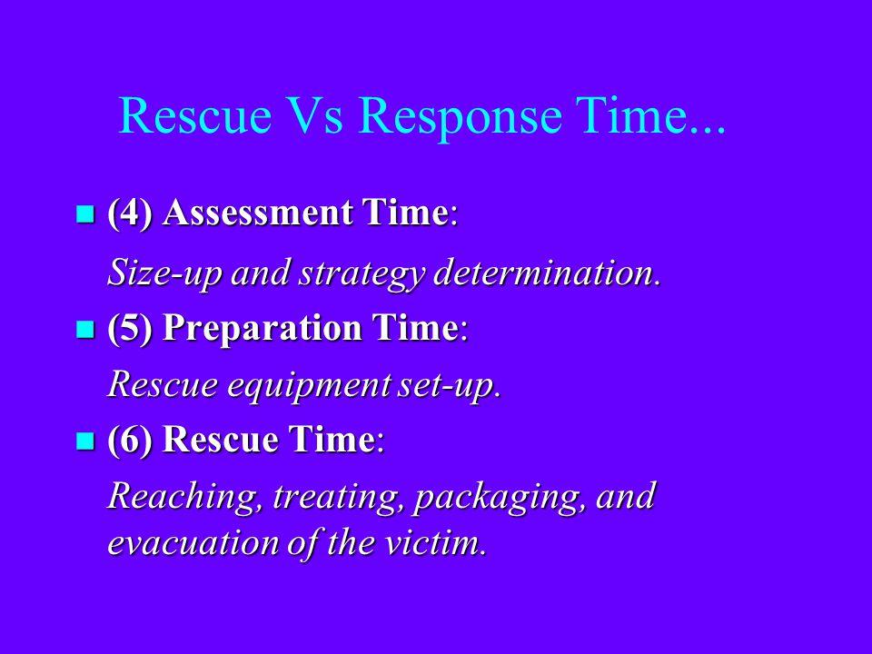 Rescue Vs Response Time...