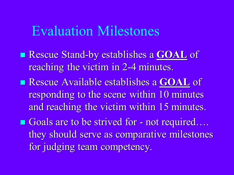Evaluation Milestones