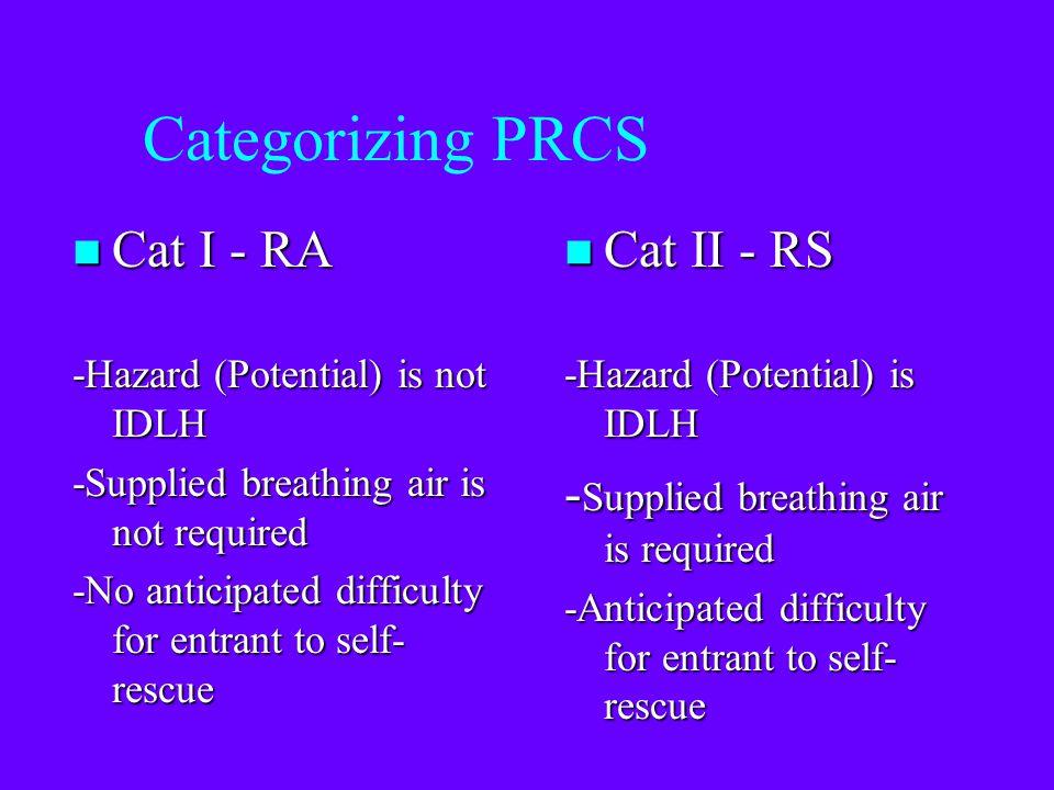 Categorizing PRCS Cat I - RA Cat II - RS